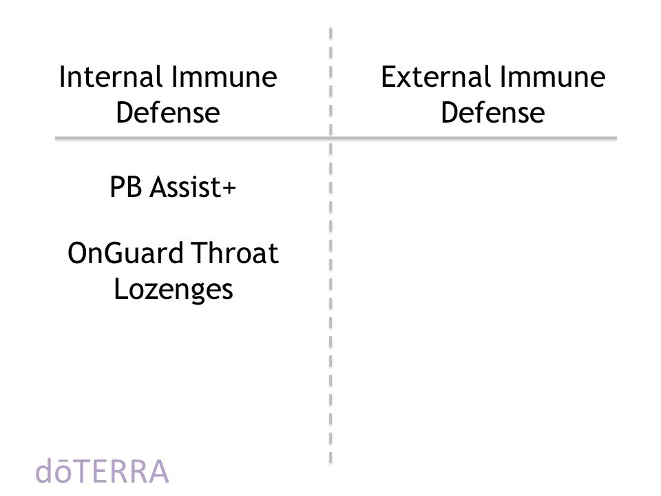 dōTERRA Internal Immune Defense External Immune Defense PB Assist+