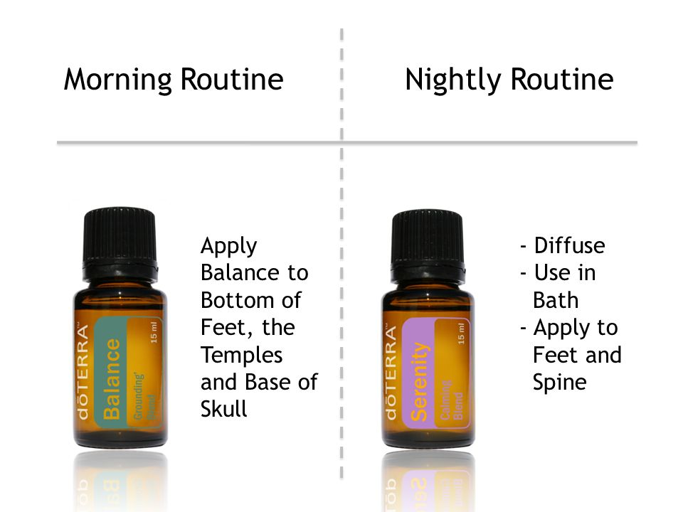 Morning Routine Nightly Routine