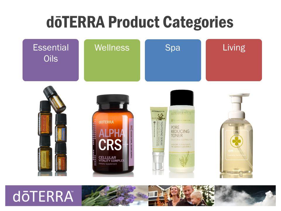 dōTERRA Product Categories