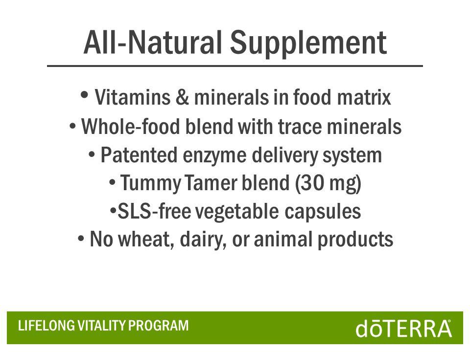 All-Natural Supplement