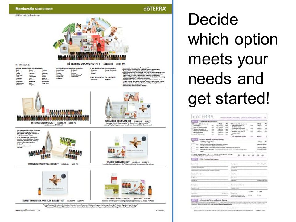 Decide which option meets your needs and get started!