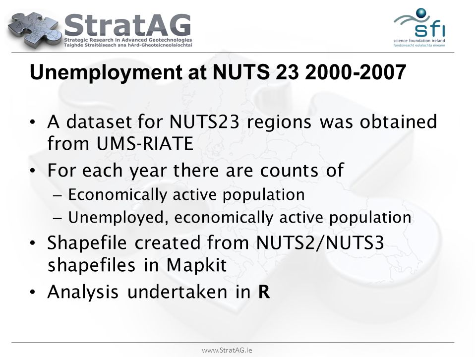 Unemployment at NUTS 23 2000-2007 A dataset for NUTS23 regions was obtained from UMS-RIATE. For each year there are counts of.