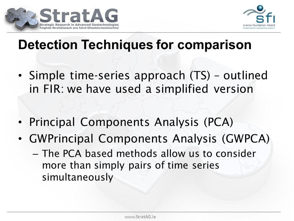 Detection Techniques for comparison