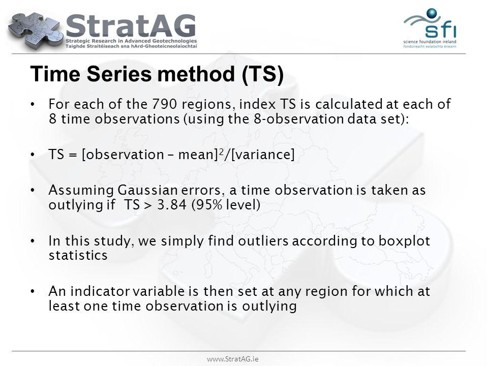 Time Series method (TS)