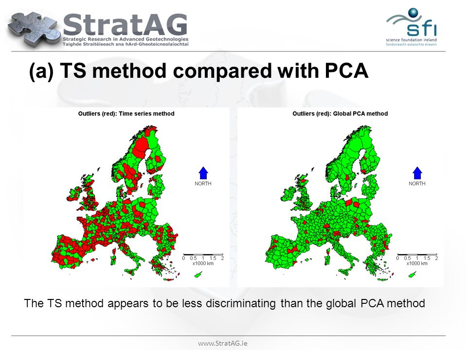 (a) TS method compared with PCA