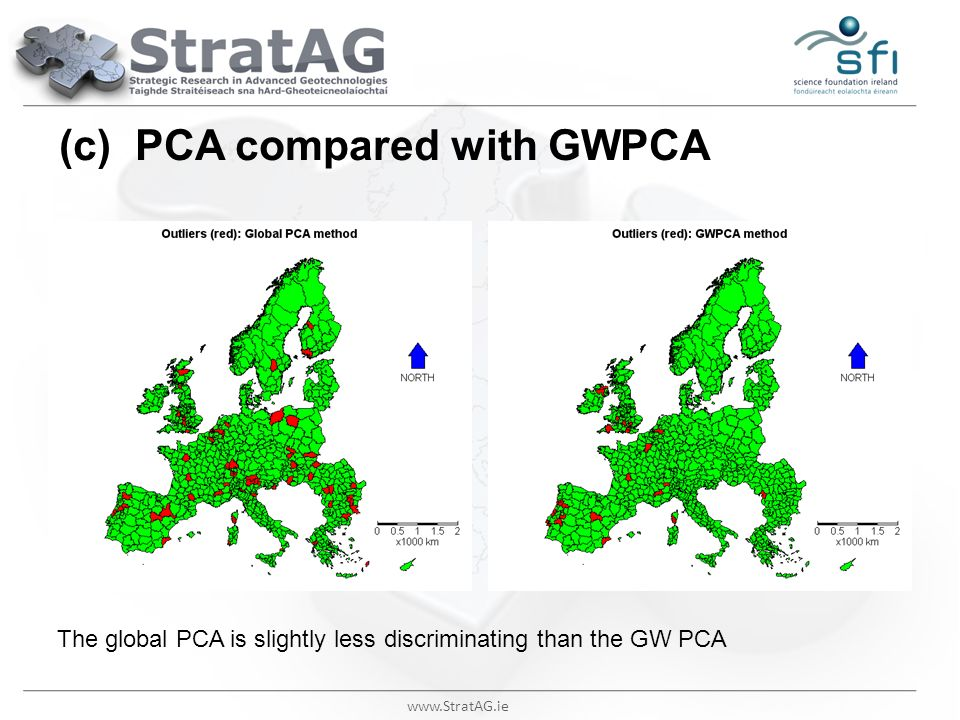 (c) PCA compared with GWPCA