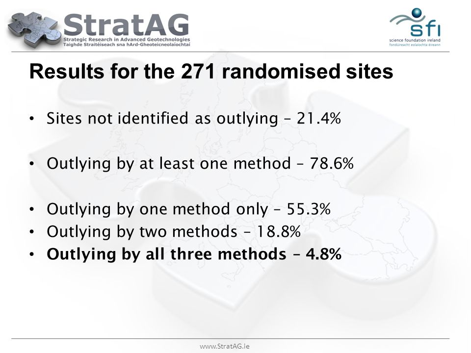 Results for the 271 randomised sites