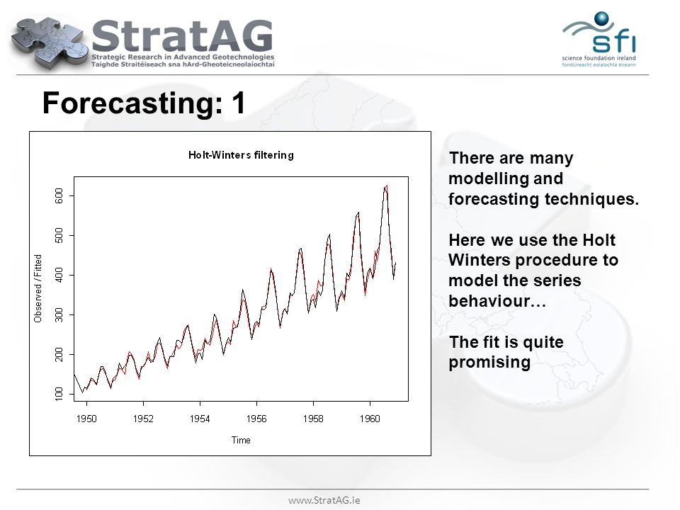Forecasting: 1 There are many modelling and forecasting techniques.