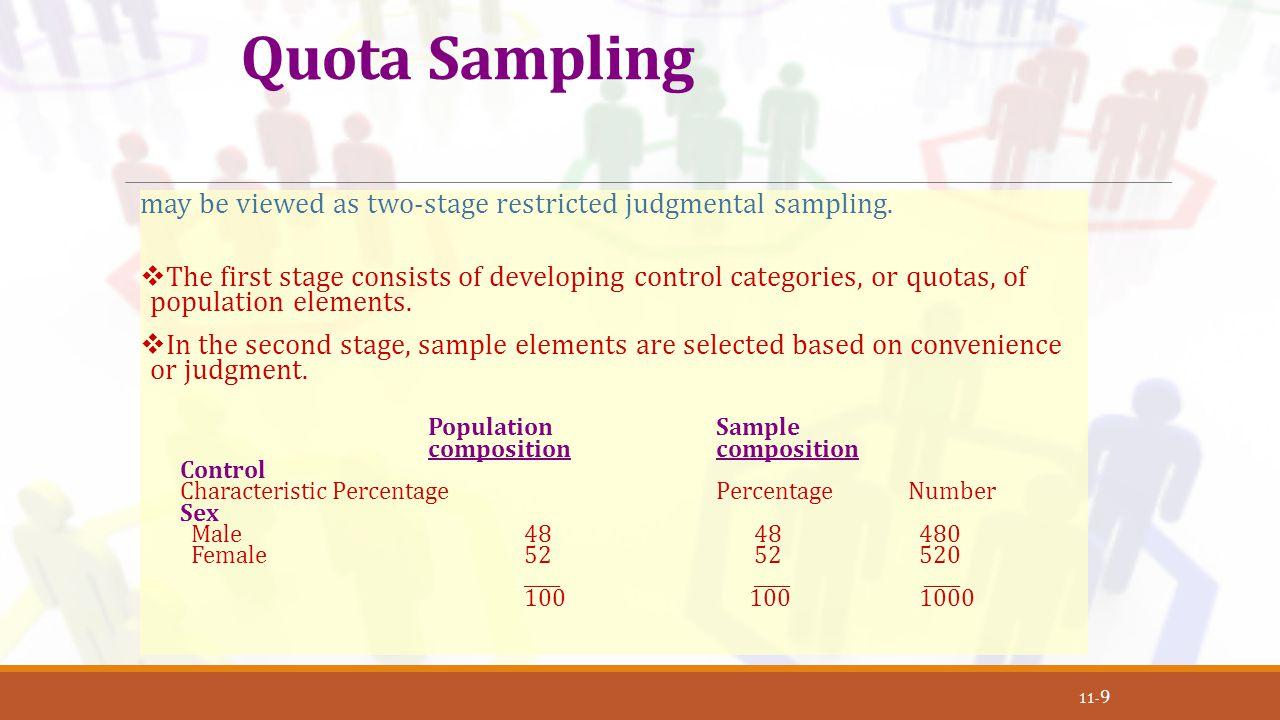 Sampling Procedures and sample size determination. - ppt ...