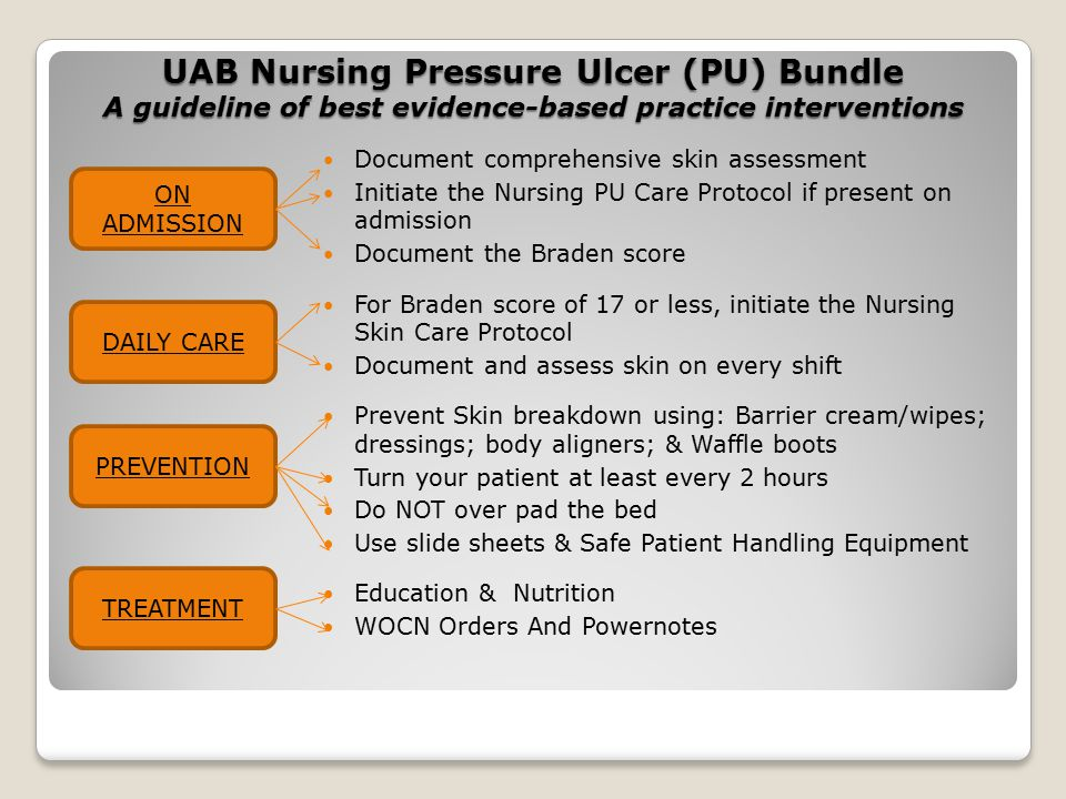nursing intervention pressure sore and nutrition Nutrition & pressure ulcers on naq nutrition | malnutrition is a significant issue in aged care and an independent risk factor for the development of pressure ulcers therefore it follows that adequate nutrition can play an important role in the healing of pressure ulcers.