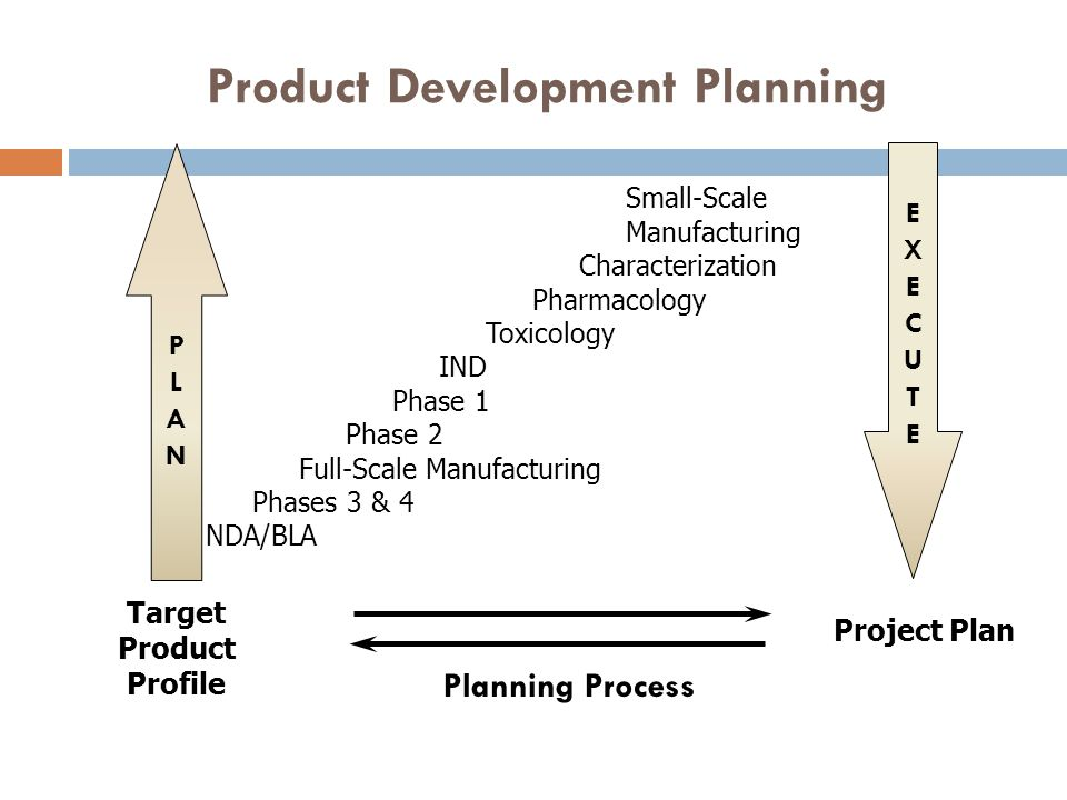 Planning For Success Biotechnology Product Development Ppt Download