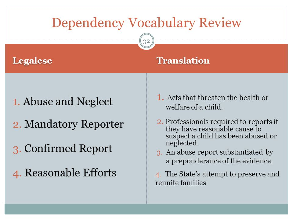 Dependency Vocabulary Review