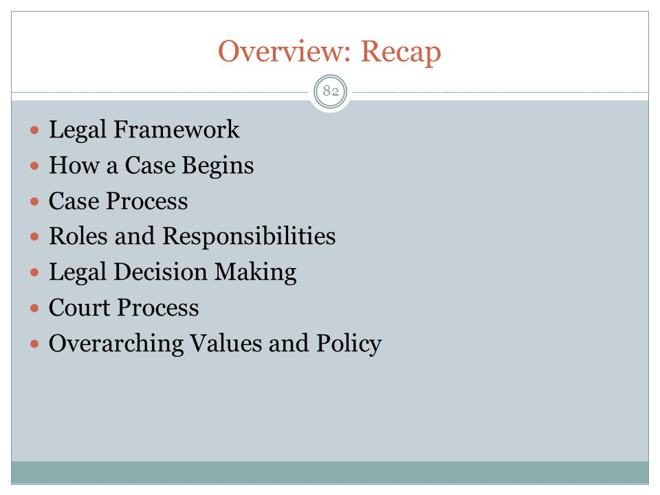 Overview: Recap Legal Framework How a Case Begins Case Process