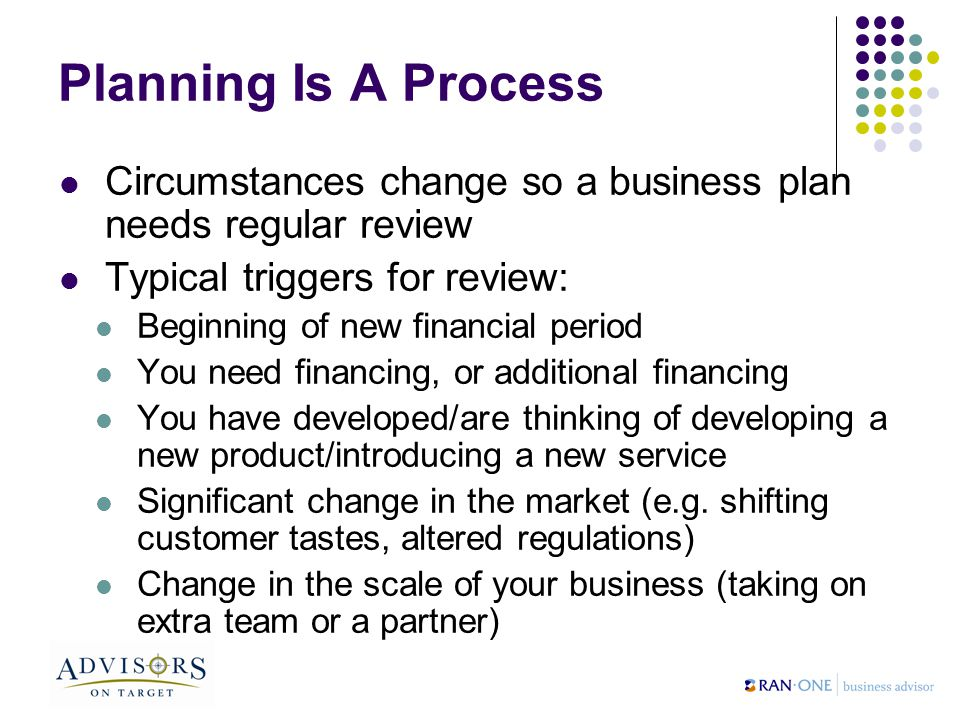 Your Business Plan: Roadmap To Success - ppt download