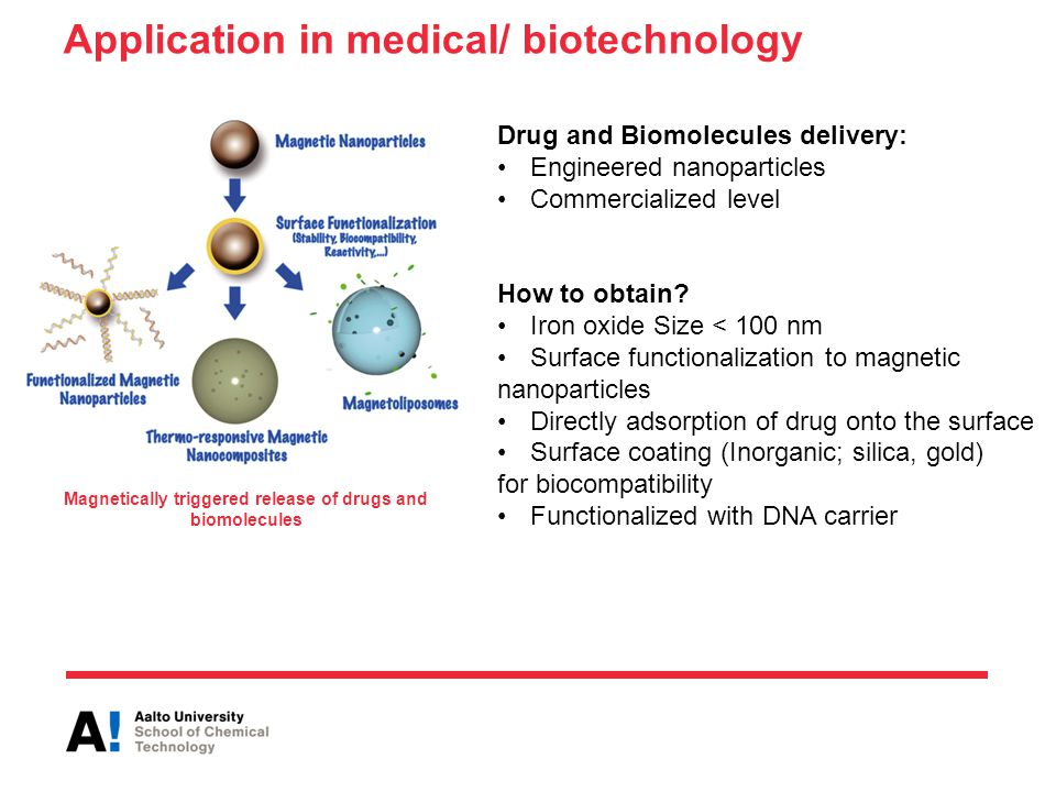 application of biotechnology Application of biotechnology in different fields 1 application of biotechnology in different field by- vinod kumar 2 introduction biotechnology is an interdisciplinary science including not only biology, but also subjects like mathematics, physics, chemistry and engineering it is a blend of various technologies applied together to.
