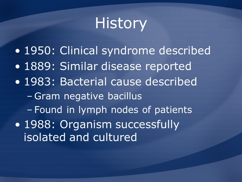 History 1950: Clinical syndrome described