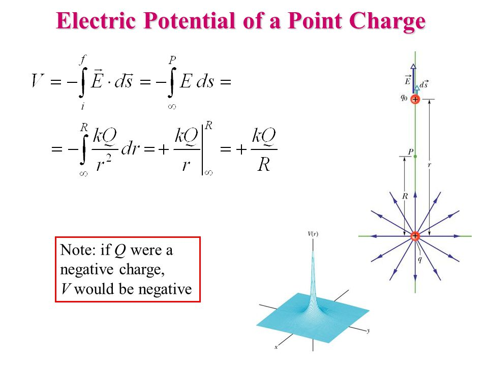 physics 2102 lecture 5 electric potential i physics ppt video online download