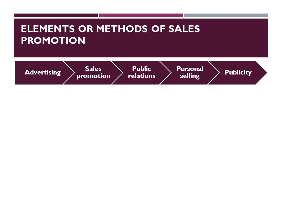 essay on sales promotion methods Sales promotion techniques essay a sales promotion is a promotional method that uses short-term techniques to build awareness and encourage consumers to.