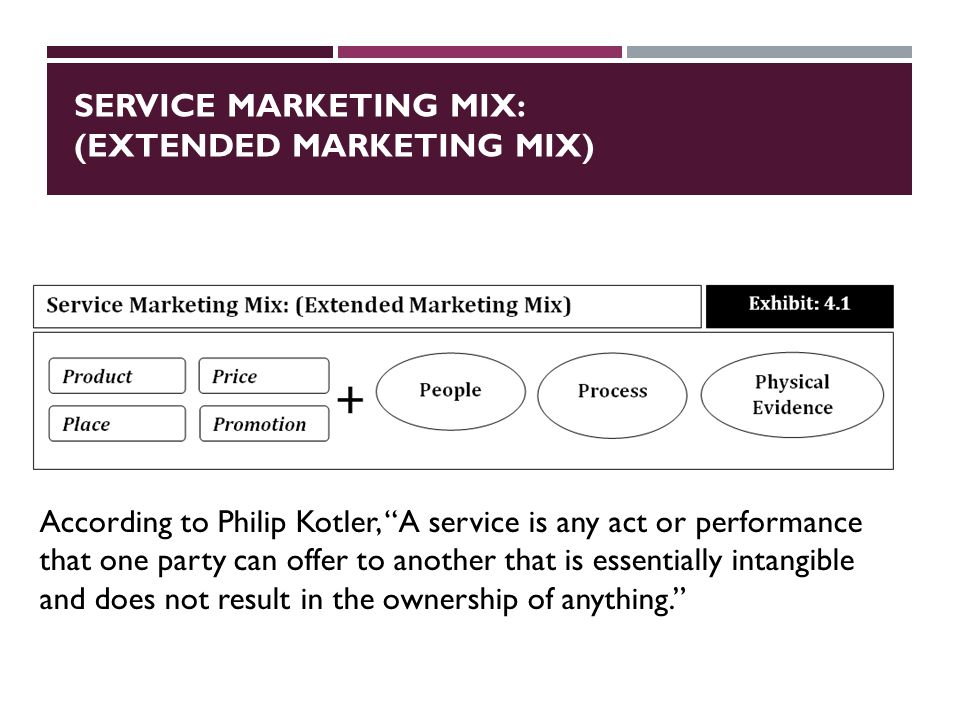 service marketing mix Marketing mix in airlines industry services are distinguished from products mainly because they aregenerally produced at the same time as they are consumed, and cannot be stored away or taken an enhanced marketing mix needs to be deployedits not about simply reaching out to customers with the right service.