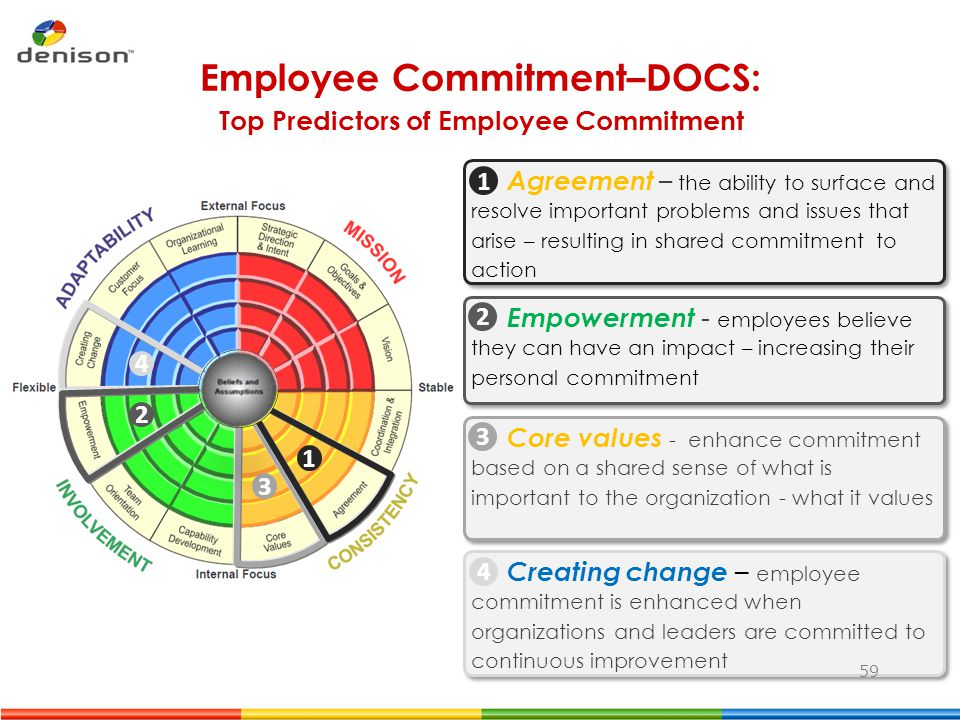 impact of corporate commitment to staff welfare Employee satisfaction, environmental behaviour and community responsi-   dodd's theory suggests that a corporation should engage in social welfare even if  it  ating activities, display a commitment to exemplary conduct and the highest.