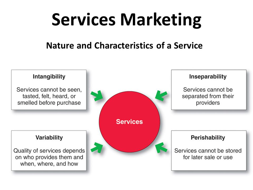 the distinct characteristics of service marketing In marketing the focus was firmly on products and services  four distinguishing  characteristics of services are found wanting and numerous exceptions.