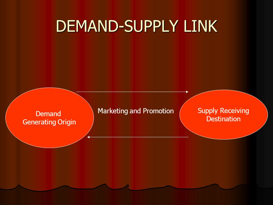 types of tourism demand pdf