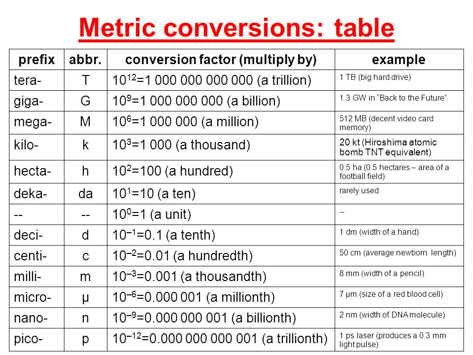 Metric conversions: table - ppt download