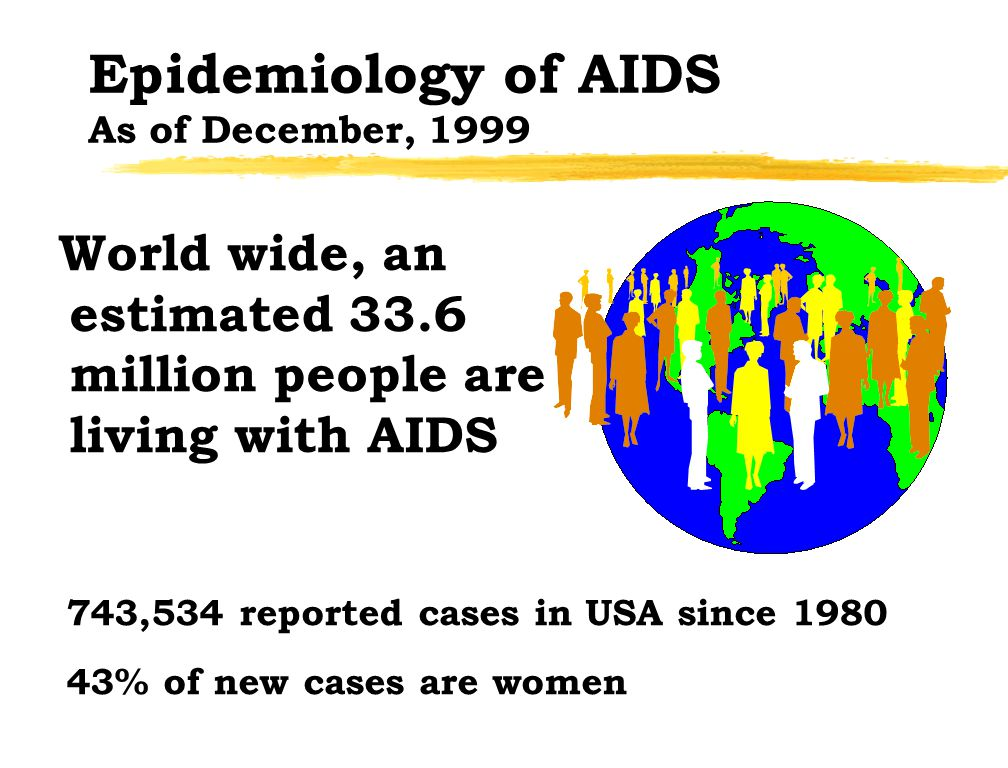 Hiv/Aids Epidemiology in Swaziland