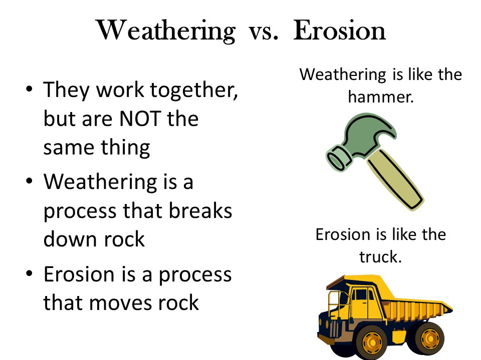 Erosion And Weathering Venn Diagram Ukrandiffusion