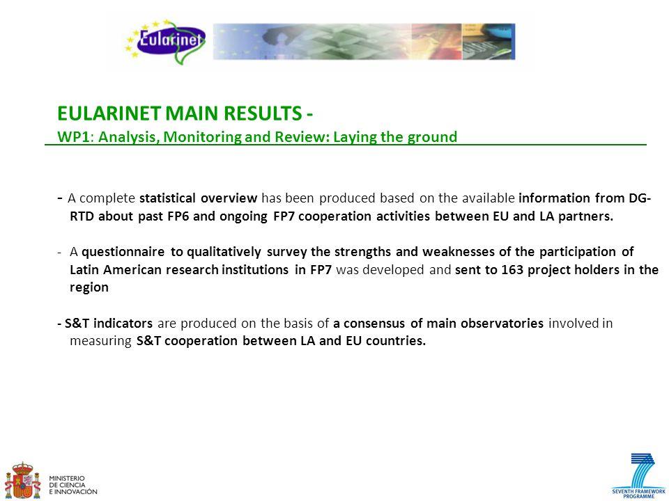 EULARINET MAIN RESULTS -