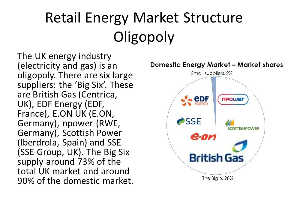 oligopoly market for supermarkets in uk Six suppliers - sse, scottish power, centrica, rwe npower, eon and edf energy - control 96 percent of the uk electricity generation market in june 2014, the competition and markets authority (cma) announced that it was launching a full investigation into the supply of energy in great britain over .