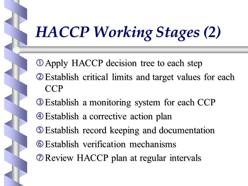 hazard analysis and critical control points essay If you run a food business, you must have a plan based on the hazard analysis and critical control point (haccp) principles.
