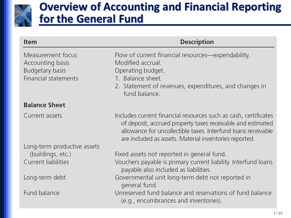 governmental financial reporting Office of the director of finance some of the most significant gasb standards that address differences in governmental and business financial reporting.