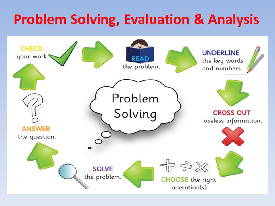 Problem Solving, Evaluation & Analysis