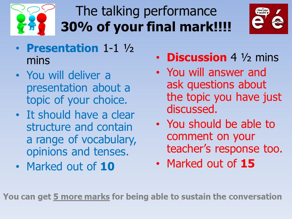 The talking performance 30% of your final mark!!!!
