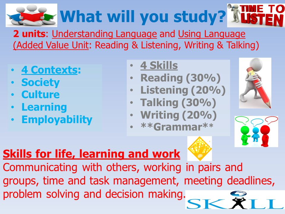 What will you study Skills for life, learning and work