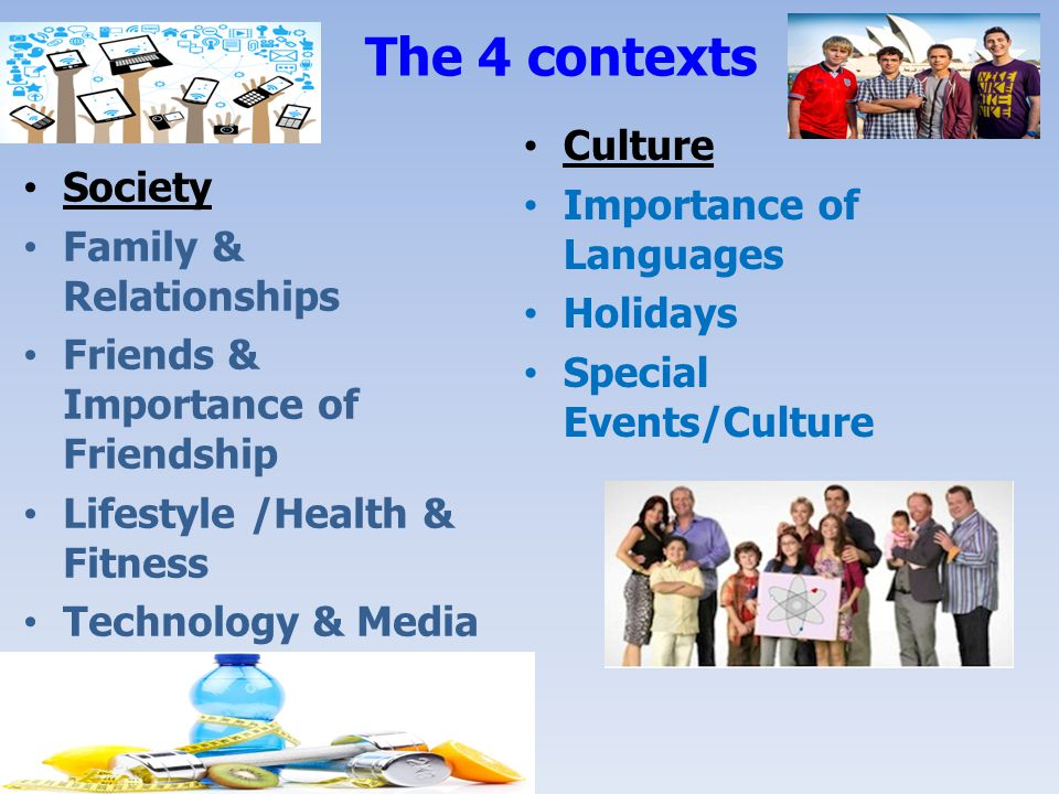 The 4 contexts Culture Importance of Languages Society