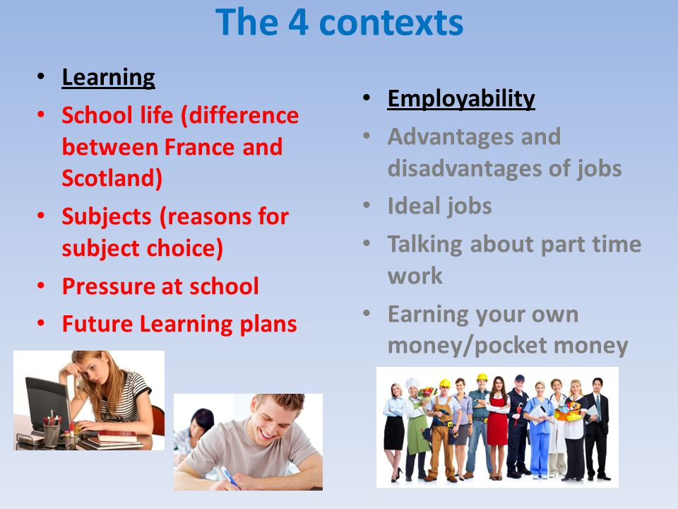 The 4 contexts Learning. School life (difference between France and Scotland) Subjects (reasons for subject choice)