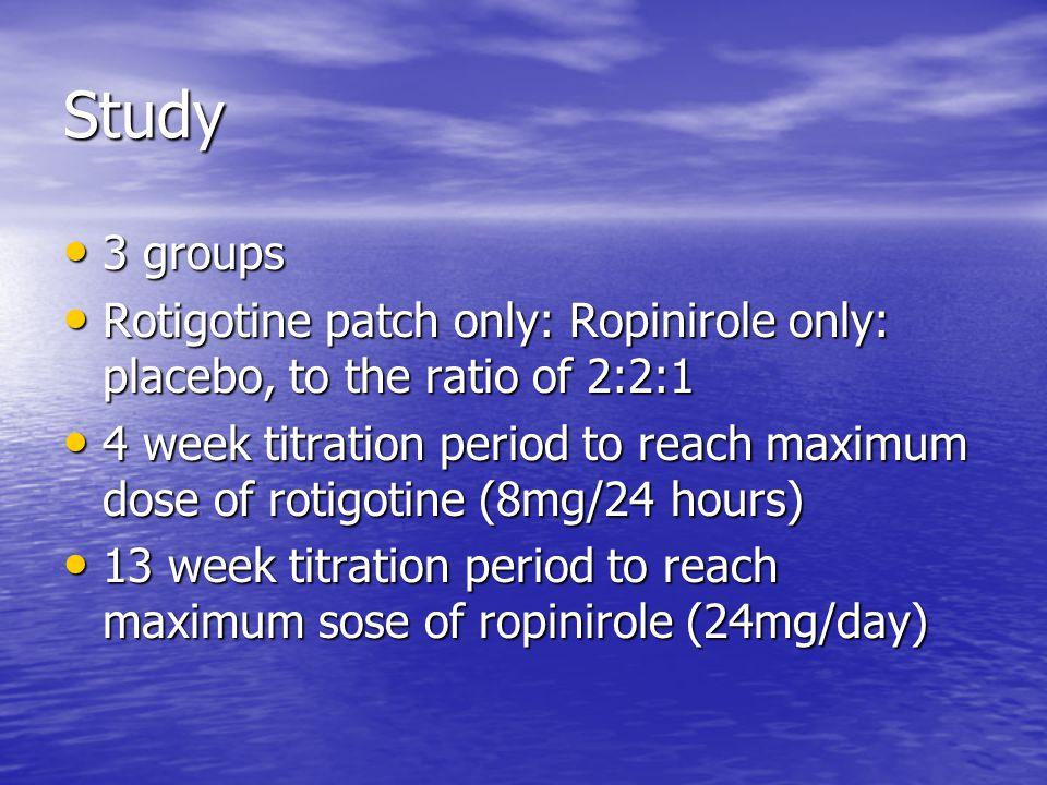 Ropinirole dose titration study