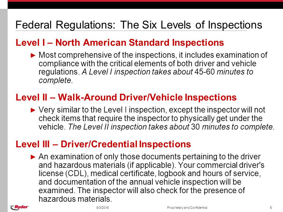 Roadside Inspections © 2010 Ryder System, Inc.. - Ppt Video Online