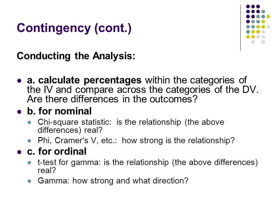 Contingency (cont.) Conducting the Analysis:
