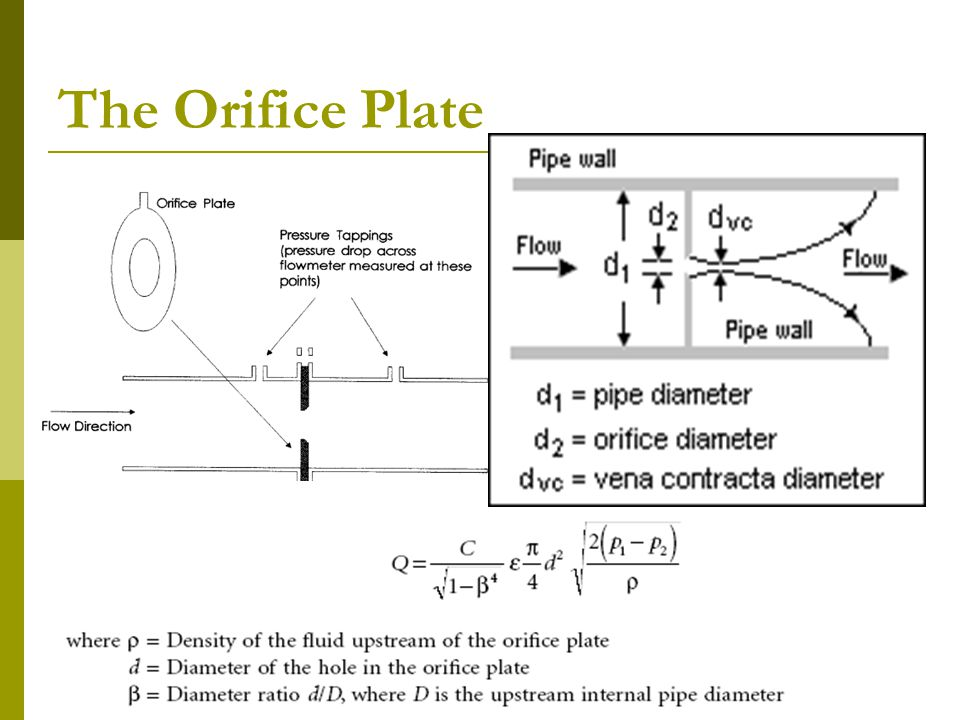 Orifice plate coefficient table bing images