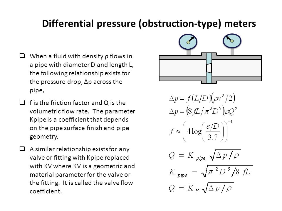 flow rate and pressure drop relationship quotes