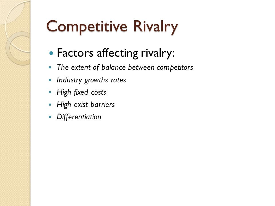 competitive forces affecting business plan