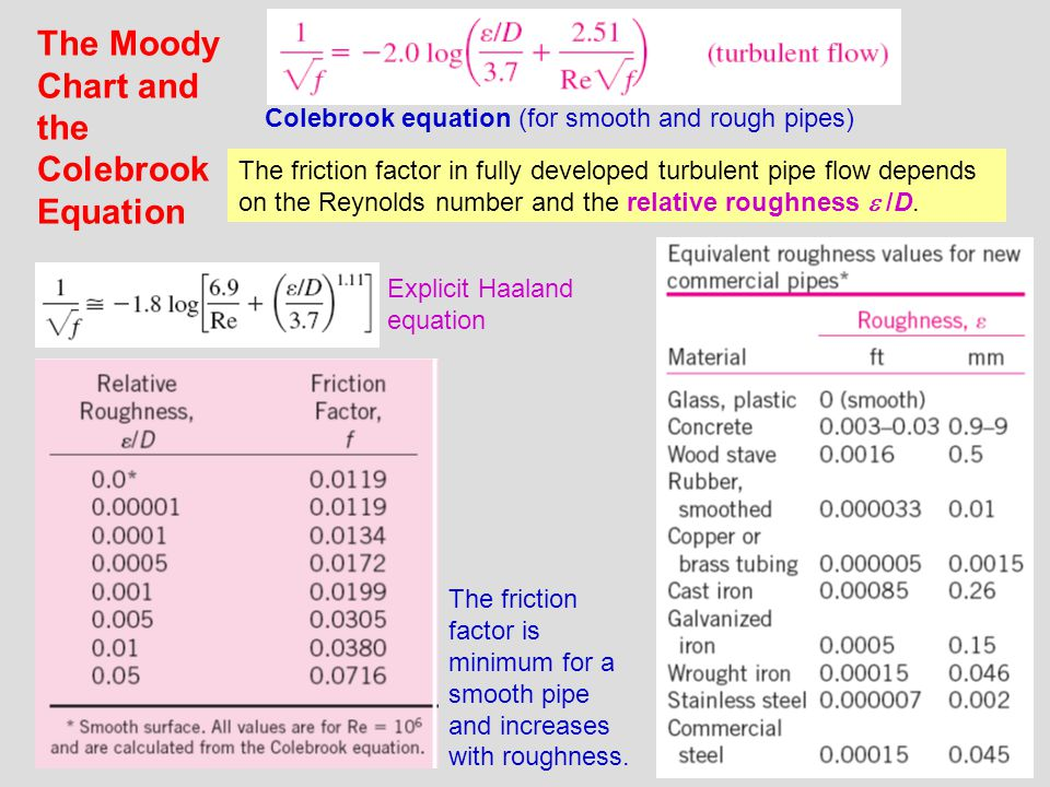 Chapter 8 flow in pipes internal flow ppt download the moody chart and the colebrook equation ccuart Images