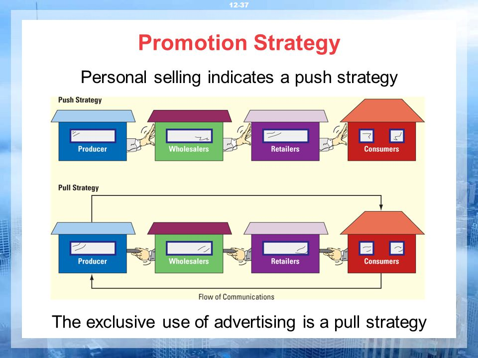 Push and pull strategy dating