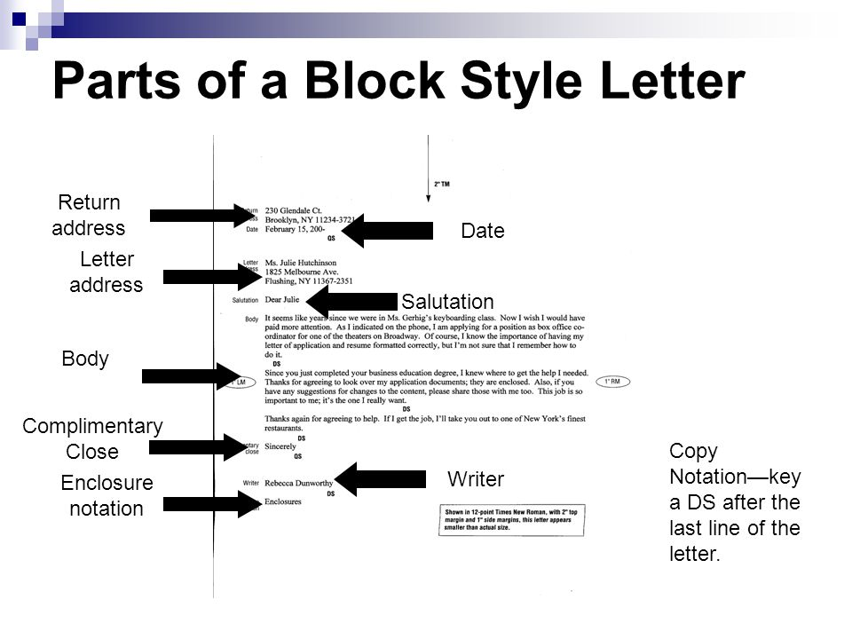 Parts of a Block Style Letter