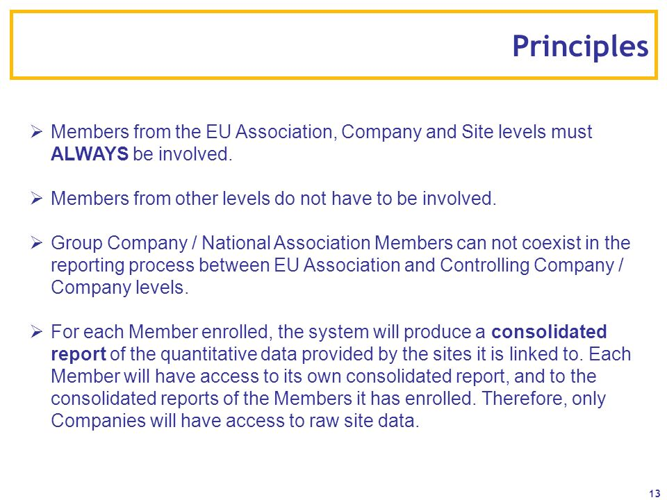 PrinciplesMembers from the EU Association, Company and Site levels must ALWAYS be involved. Members from other levels do not have to be involved.