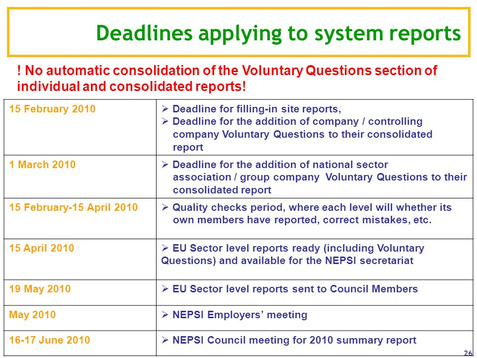 Deadlines applying to system reports