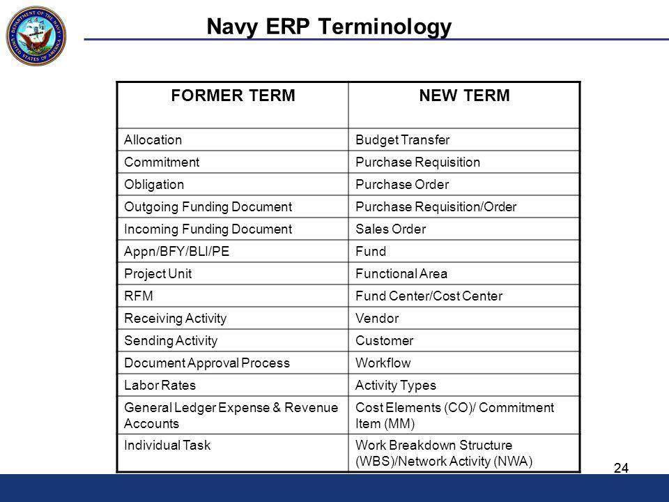 Navy Erp Where We Ve Been Ppt Video Online Download
